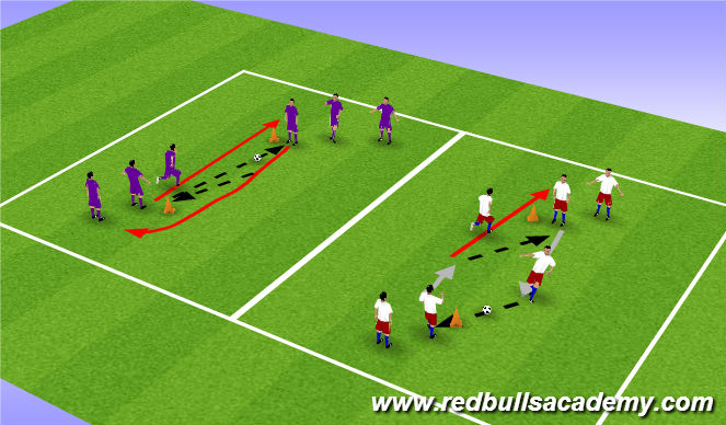 Football/Soccer Session Plan Drill (Colour): Receiving along the ground