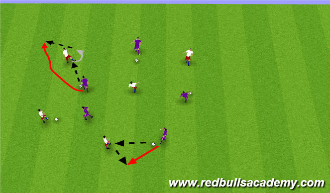 Football/Soccer Session Plan Drill (Colour): Basic Combinations Warm Up