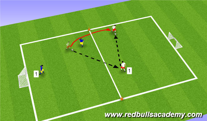 Football/Soccer Session Plan Drill (Colour): Main Theme (1602)