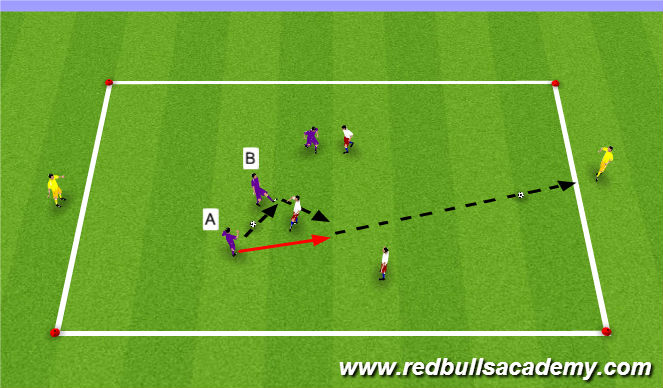 Football/Soccer Session Plan Drill (Colour): Combinations to targets
