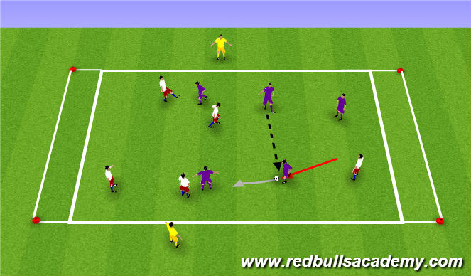Football/Soccer Session Plan Drill (Colour): 5v5+2 /5v5+4
