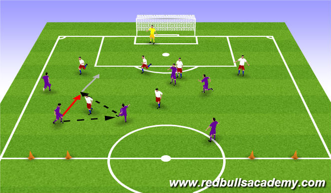 Football/Soccer Session Plan Drill (Colour): 6v6/7v7 game