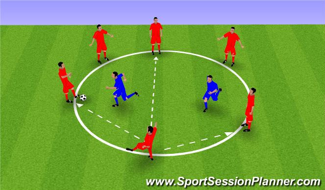 Football/Soccer Session Plan Drill (Colour): Rondo's (2 men in the middle)
