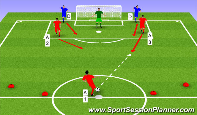 Football/Soccer Session Plan Drill (Colour): 3v2 Attacking Overload