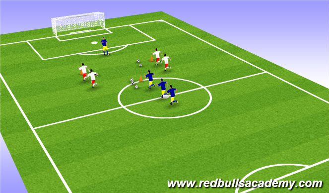 Football/Soccer Session Plan Drill (Colour): numbers up to goal