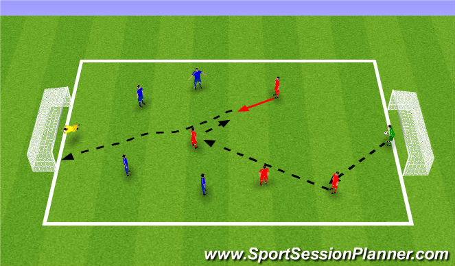 Football/Soccer Session Plan Drill (Colour): Finishing Long Range Shooting Small Sided Game