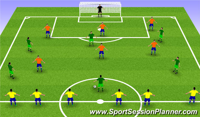 Football/Soccer Session Plan Drill (Colour): Sm Sided Transition