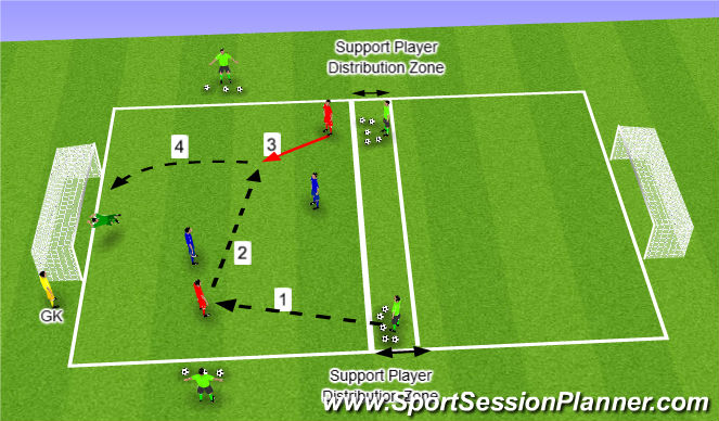 Football/Soccer Session Plan Drill (Colour): Finishing Long Range Shooting Skill Practice