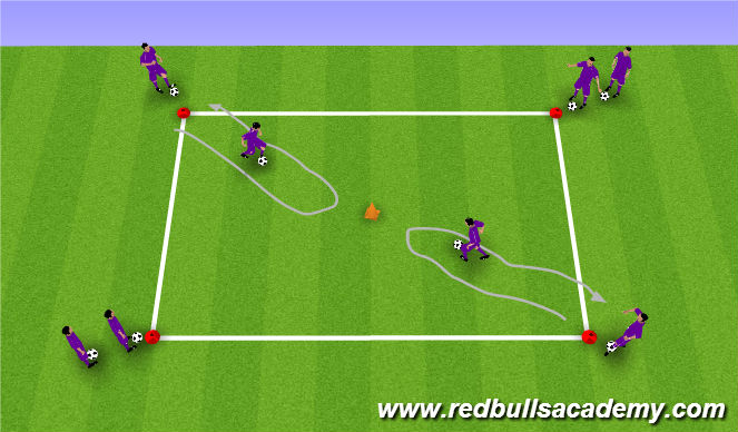 Football/Soccer Session Plan Drill (Colour): When and how to turn