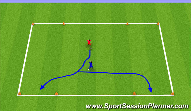Football/Soccer Session Plan Drill (Colour): 1 v 1 Numbers Game
