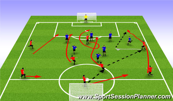 Football/Soccer Session Plan Drill (Colour): Phase of play cont.