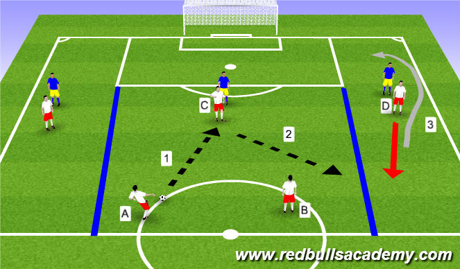 Football/Soccer Session Plan Drill (Colour): Conditioned Game: 1v1 on flank