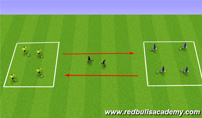 Football/Soccer Session Plan Drill (Colour): Warm Up (2)
