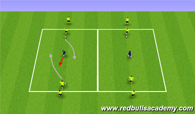 Football/Soccer Session Plan Drill (Colour): Dribbling - decision making