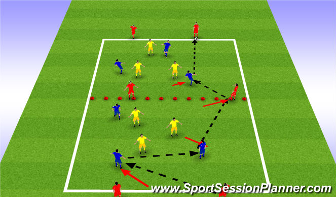 Football/Soccer Session Plan Drill (Colour): Playing through Central areas