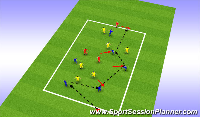 Football/Soccer Session Plan Drill (Colour): Play forward quickly