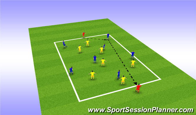 Football/Soccer Session Plan Drill (Colour): Play forward quickly - 1 way