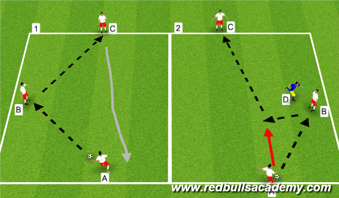 Football/Soccer Session Plan Drill (Colour): Double Pass Technical Warm Up