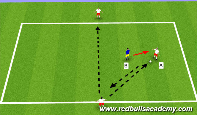 Football/Soccer Session Plan Drill (Colour): 1v1 to targets game