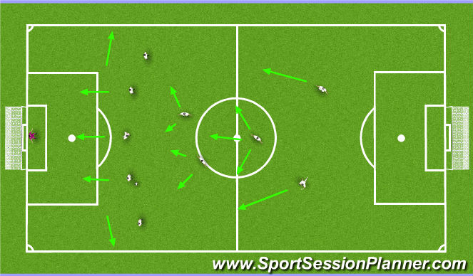 Football/Soccer Session Plan Drill (Colour): Maintaining possession