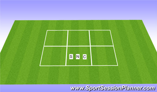 Football/Soccer Session Plan Drill (Colour): Strength & Conditioning