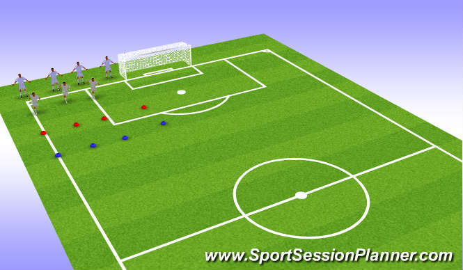 Football/Soccer Session Plan Drill (Colour): Acceleration Mechancis