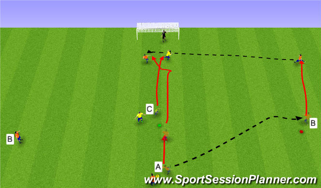 Football/Soccer Session Plan Drill (Colour): Stöð 1.