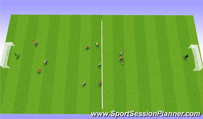 Football/Soccer Session Plan Drill (Colour): Stöð 3.