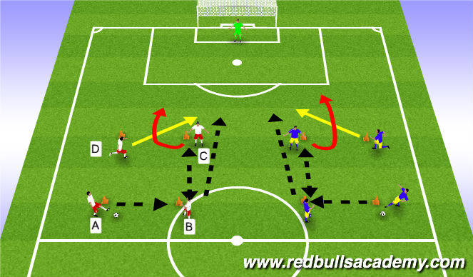Football/Soccer Session Plan Drill (Colour): Shooting (4)