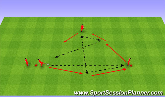 Football/Soccer Session Plan Drill (Colour): Pass drill. Ćwiczenie z podaniem