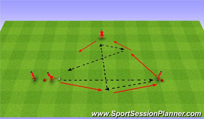 Football/Soccer Session Plan Drill (Colour): Pass drill. Ćwiczenie z podaniem