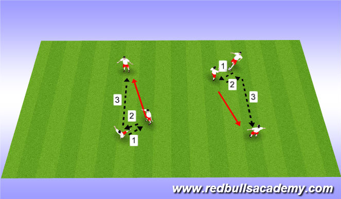 Football/Soccer Session Plan Drill (Colour): Warm Up Short Short Long
