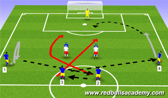 Football/Soccer Session Plan Drill (Colour): Screen 2- 910