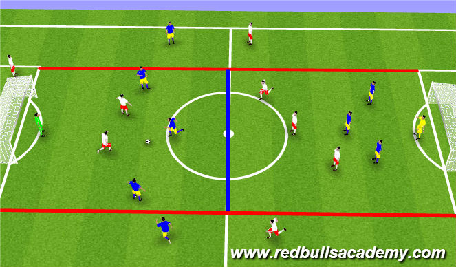 Football/Soccer Session Plan Drill (Colour): Screen 3- 918
