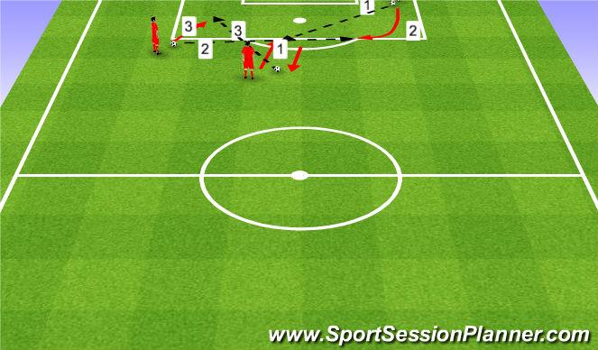Football/Soccer Session Plan Drill (Colour): Shooting Drill. Ćwiczenie z strzałem.