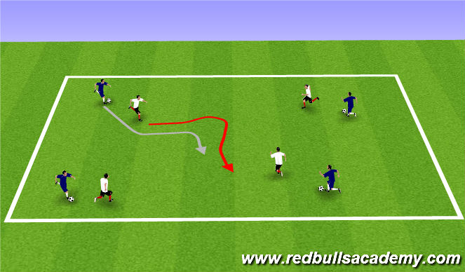 Football/Soccer Session Plan Drill (Colour): Tom & Jerry
