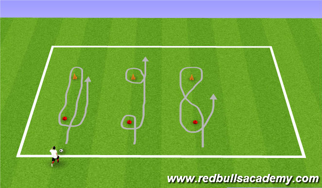 Football/Soccer Session Plan Drill (Colour): Dribbling Races