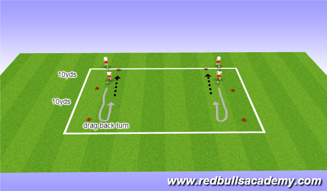 Football/Soccer Session Plan Drill (Colour): Review