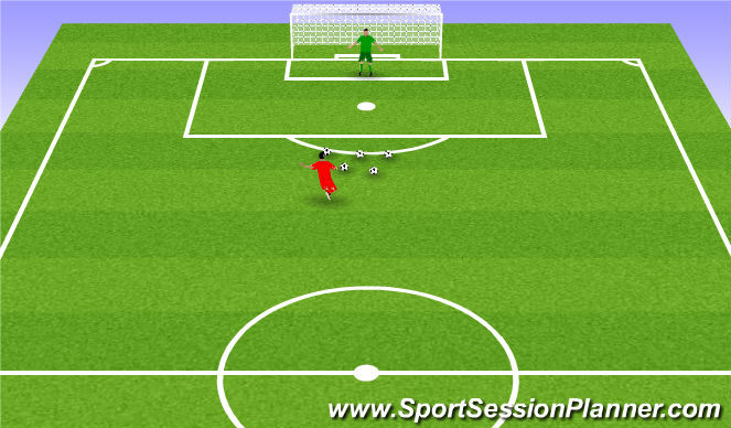 Football/Soccer Session Plan Drill (Colour): Strzały na wprost.