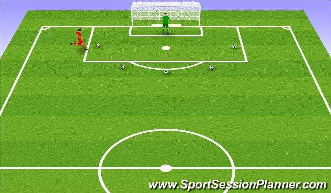 Football/Soccer Session Plan Drill (Colour): Strzały z różnych pozycji.
