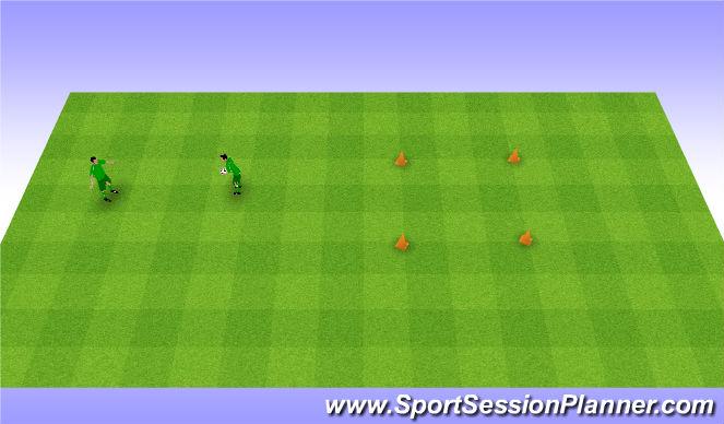 Football/Soccer Session Plan Drill (Colour): Piąstkowanie, rzucanie i wybicia piłki.