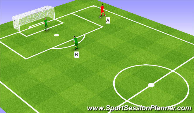 Football/Soccer Session Plan Drill (Colour): Wrzutki.