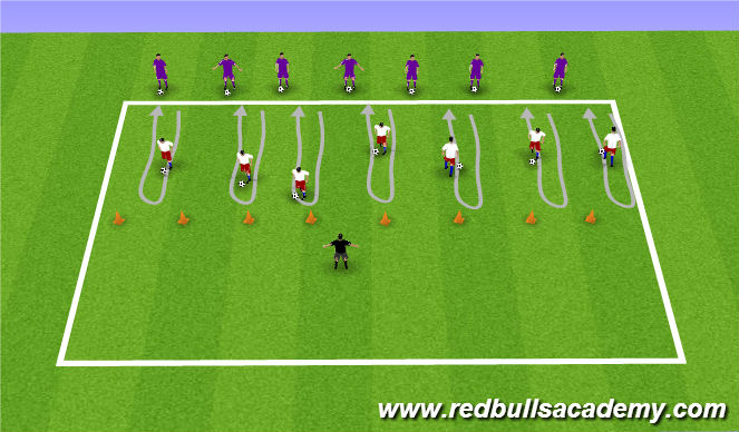 Football/Soccer Session Plan Drill (Colour): At the Castle Walls
