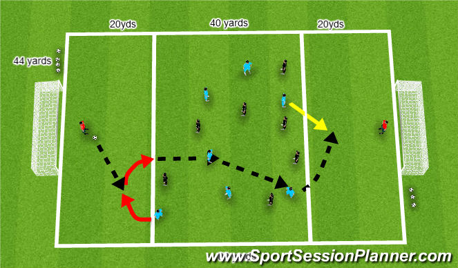 Football/Soccer Session Plan Drill (Colour): Through ball game progression
