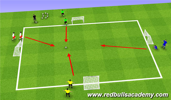 Football/Soccer Session Plan Drill (Colour): 4 goal game (fully opposed)