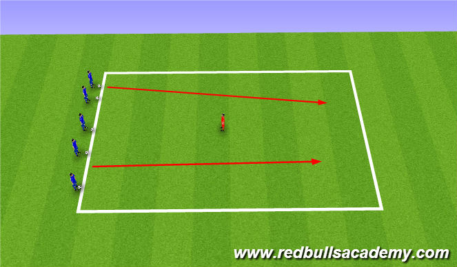 Football/Soccer Session Plan Drill (Colour): Highway Driving