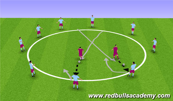 Football/Soccer Session Plan Drill (Colour): Dribbling circle