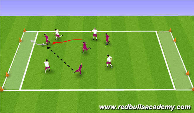 Football/Soccer Session Plan Drill (Colour): 4v4 Get in the Zone