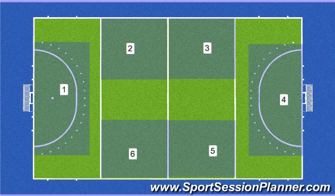 Hockey Session Plan Drill (Colour): Plan kliniki