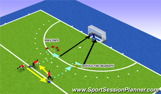 Hockey Session Plan Drill (Colour): Goal Scoring